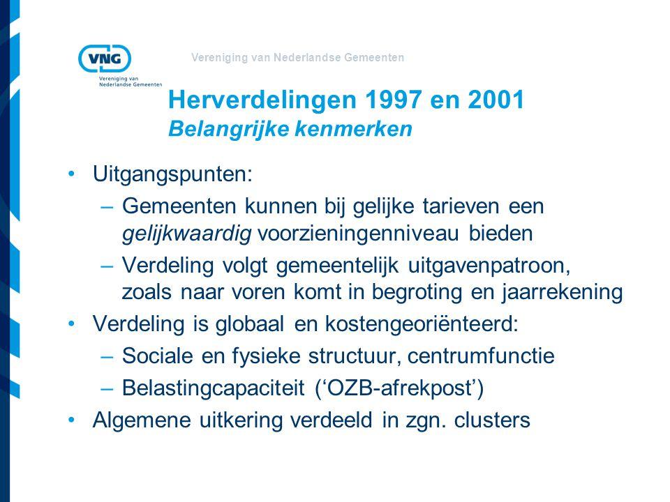 Vereniging van Nederlandse Gemeenten Herverdelingen 1997 en 2001 Introductie uitgavenclusters