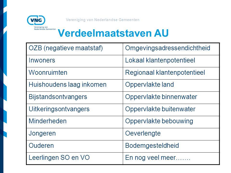 Vereniging van Nederlandse Gemeenten Alg.
