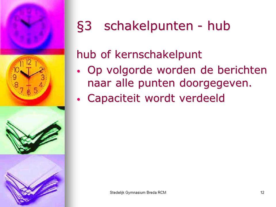 Stedelijk Gymnasium Breda RCM12 §3schakelpunten - hub hub of kernschakelpunt Op volgorde worden de berichten naar alle punten doorgegeven. Op volgorde