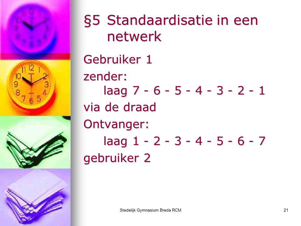 Stedelijk Gymnasium Breda RCM21 §5Standaardisatie in een netwerk Gebruiker 1 zender: laag 7 - 6 - 5 - 4 - 3 - 2 - 1 via de draad Ontvanger: laag 1 - 2