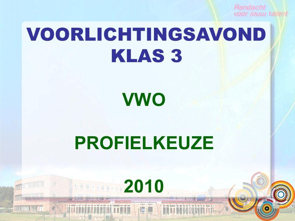 VOORLICHTINGSAVOND KLAS 3 VWO PROFIELKEUZE 2010