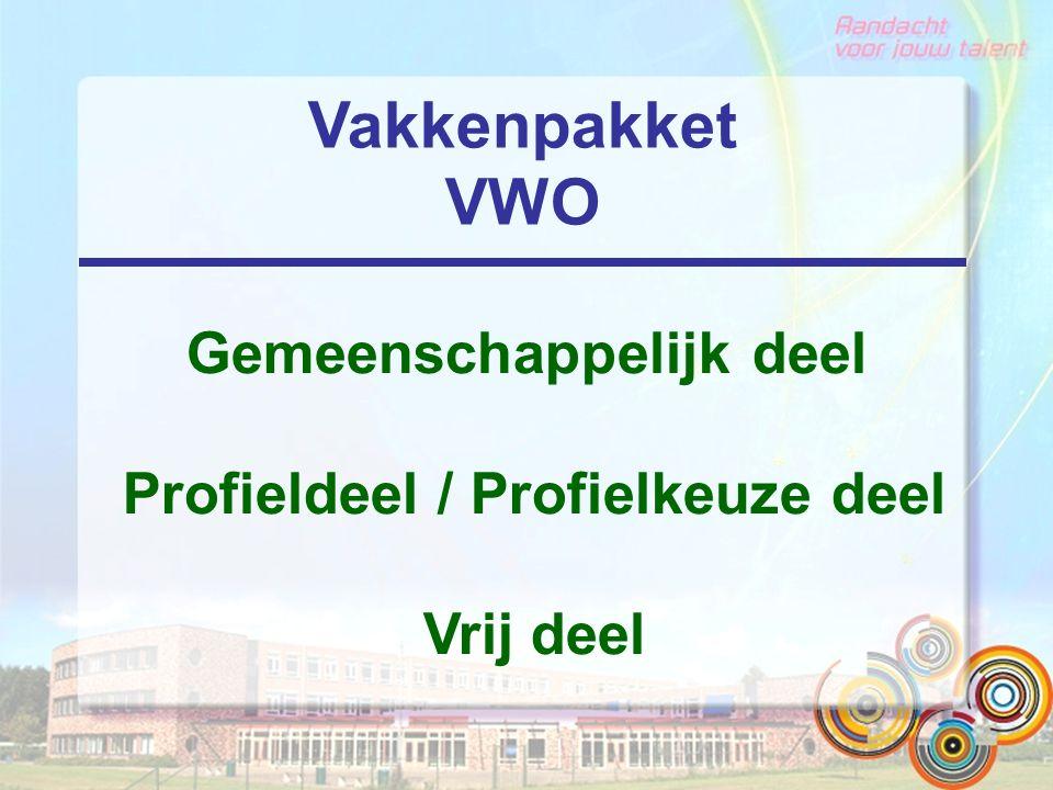 Vakkenpakket VWO Gemeenschappelijk deel Profieldeel / Profielkeuze deel Vrij deel