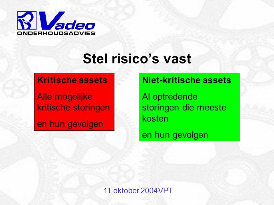 11 oktober 2004VPT Stel functievereisten vast Vaststellen primaire functie: Waarom is het asset gebouwd.