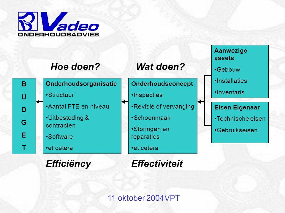 11 oktober 2004VPT Onderhoudsconcept: Onderhoud op tijdsinterval Inspecties Functietest Schoonmaken, afstellen etc.