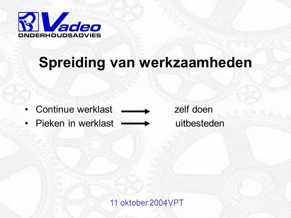 11 oktober 2004VPT Specialistische kennis Voor zelfgebouwde complexe installaties is het moeilijk iemand in te huren Specialistisch werk, dat je zelden doet, kun je beter uitbesteden