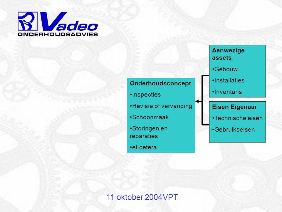 11 oktober 2004VPT Aanwezige assets Gebouw Installaties Inventaris Eisen Eigenaar Technische eisen Gebruikseisen