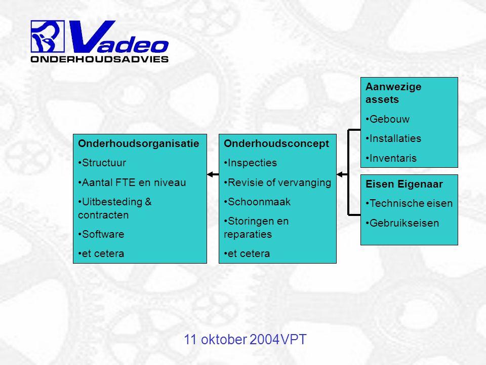 11 oktober 2004VPT Proactief onderhoud Periodieke revisie of vervanging Conditie-bewaking