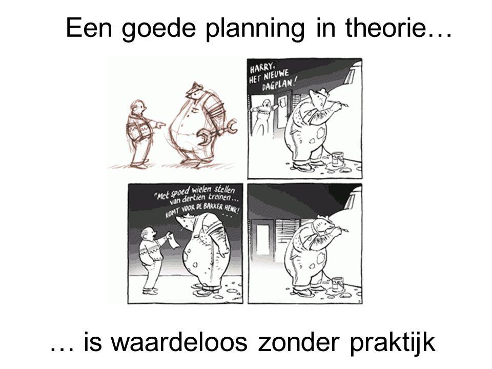 Een goede planning in theorie… … is waardeloos zonder praktijk