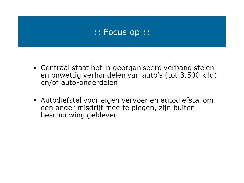 :: Focus op ::  Centraal staat het in georganiseerd verband stelen en onwettig verhandelen van auto's (tot 3.500 kilo) en/of auto-onderdelen  Autodiefstal voor eigen vervoer en autodiefstal om een ander misdrijf mee te plegen, zijn buiten beschouwing gebleven