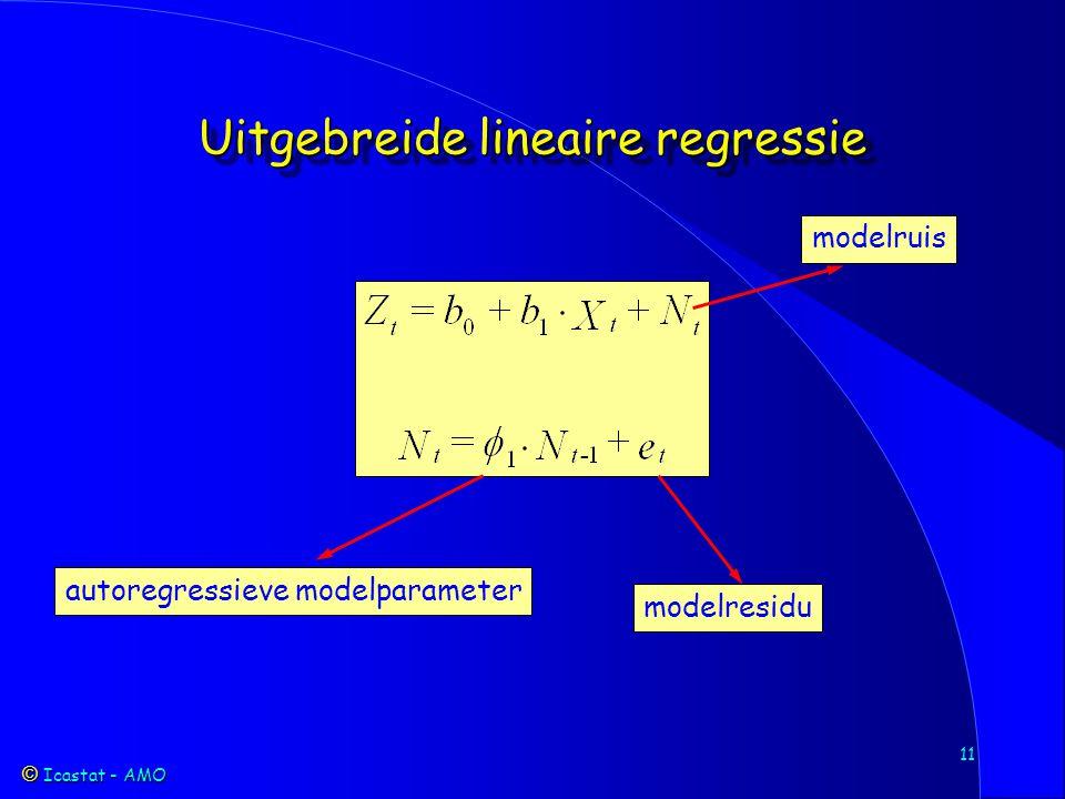 Icastat - AMO Icastat - AMO 11 Uitgebreide lineaire regressie modelruis autoregressieve modelparameter modelresidu
