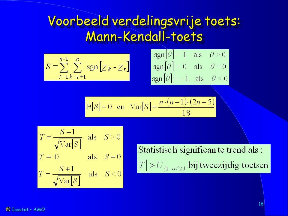 Icastat - AMO Icastat - AMO 16 Voorbeeld verdelingsvrije toets: Mann-Kendall-toets