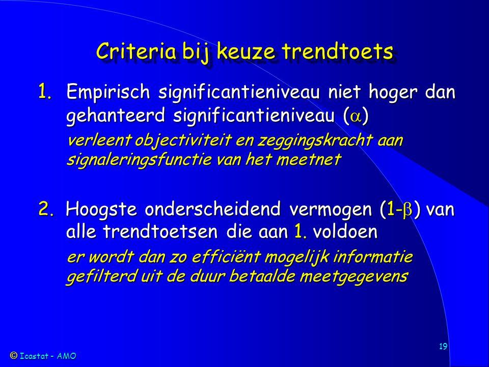 Icastat - AMO Icastat - AMO 19 Criteria bij keuze trendtoets 1.