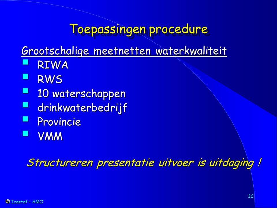 Icastat - AMO Icastat - AMO 32 Toepassingen procedure Grootschalige meetnetten waterkwaliteit  RIWA  RWS  10 waterschappen  drinkwaterbedrijf  Provincie  VMM Structureren presentatie uitvoer is uitdaging !