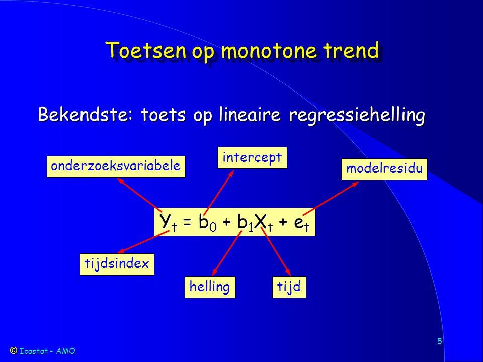 Icastat - AMO Icastat - AMO 5 Toetsen op monotone trend Bekendste: toets op lineaire regressiehelling Y t = b 0 + b 1 X t + e t onderzoeksvariabele tijdsindex intercept hellingtijd modelresidu