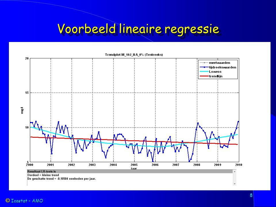 Icastat - AMO Icastat - AMO 8 Voorbeeld lineaire regressie