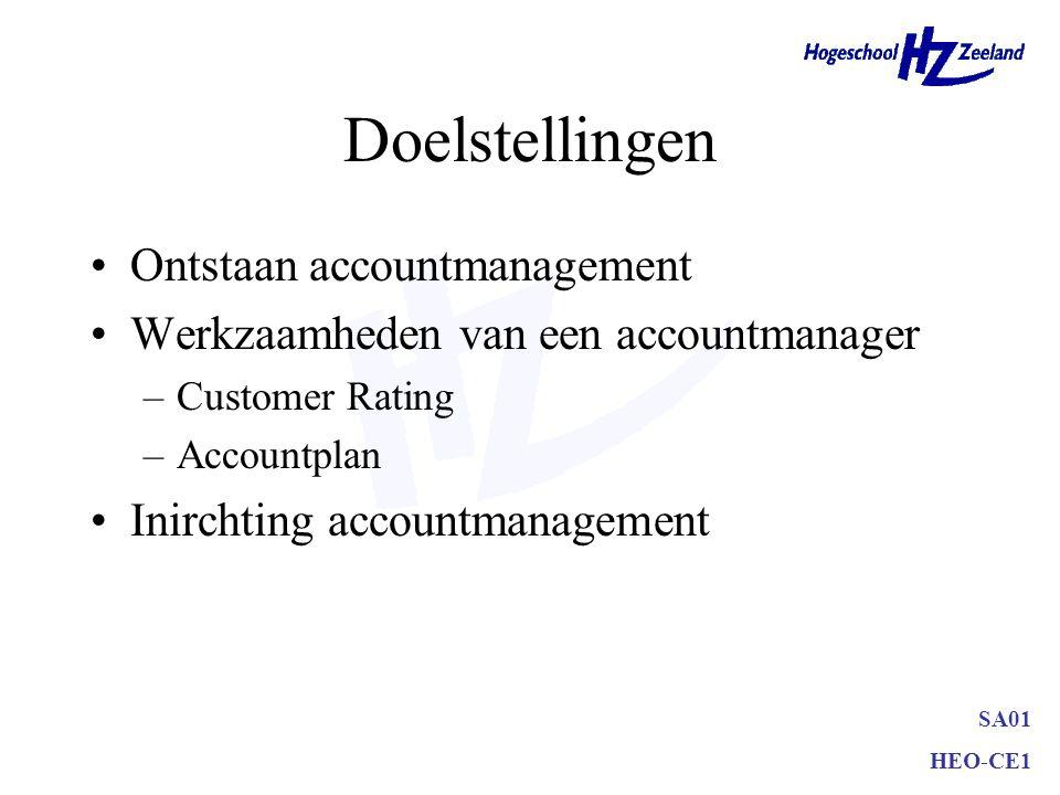 SA01 HEO-CE1 Accountplan Interne afstemming tussen accountplannen en productplannen Accountgerichtheid Jaarlijkse presentatie aan management Lange en korte termijn doelstellingen Onderscheid in intern- en extern accountplan