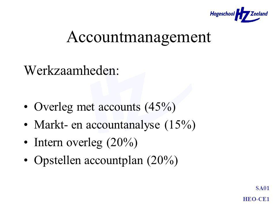 SA01 HEO-CE1 Accountmanagement Werkzaamheden: Overleg met accounts (45%) Markt- en accountanalyse (15%) Intern overleg (20%) Opstellen accountplan (20