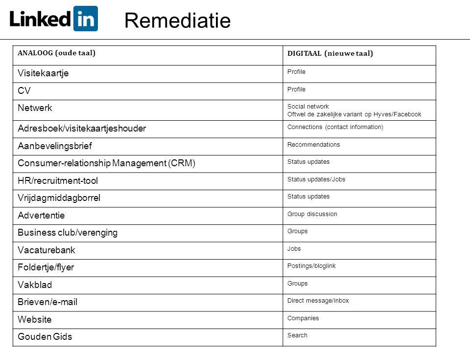 Remediatie ANALOOG (oude taal)DIGITAAL (nieuwe taal) Visitekaartje Profile CV Profile Netwerk Social network Oftwel de zakelijke variant op Hyves/Face