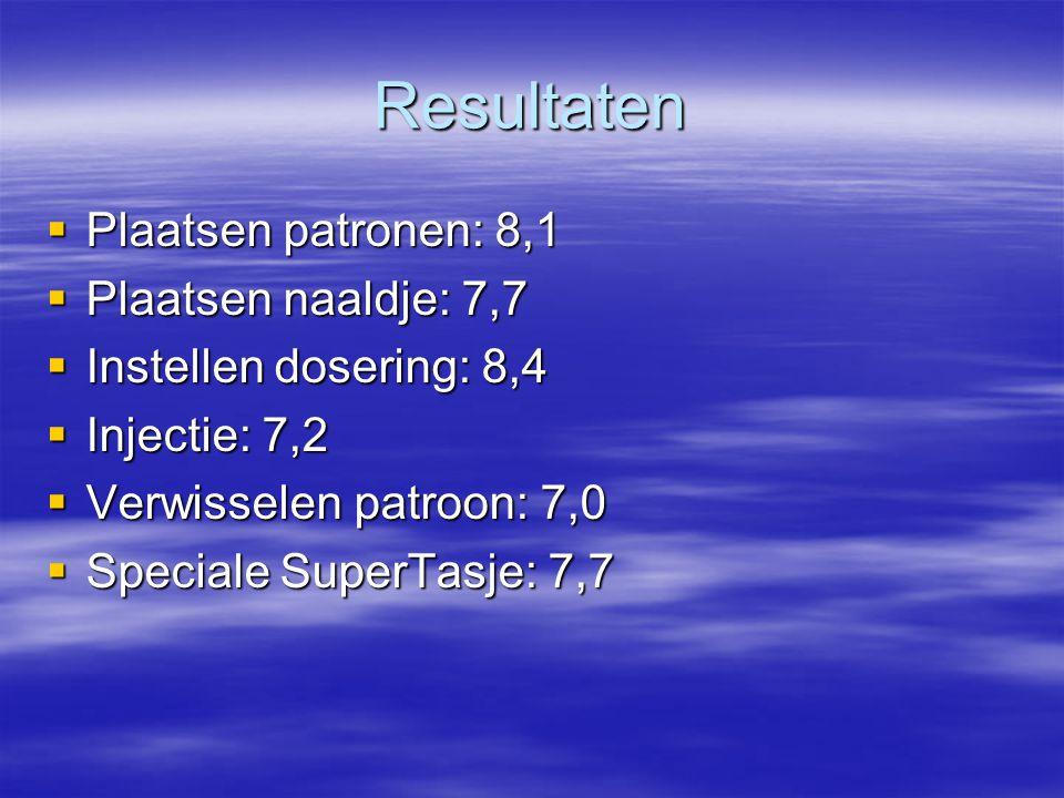 Resultaten  Plaatsen patronen: 8,1  Plaatsen naaldje: 7,7  Instellen dosering: 8,4  Injectie: 7,2  Verwisselen patroon: 7,0  Speciale SuperTasje: 7,7