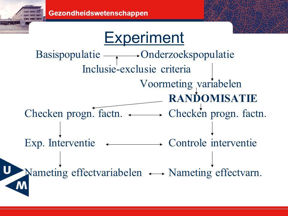 Gezondheidswetenschappen Experiment Basispopulatie Onderzoekspopulatie Inclusie-exclusie criteria Voormeting variabelen RANDOMISATIE Checken progn.