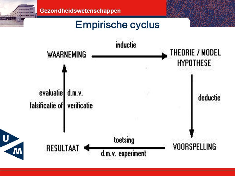 Gezondheidswetenschappen Empirische cyclus