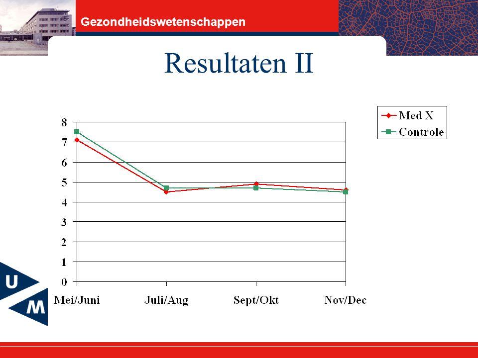 Gezondheidswetenschappen Resultaten II