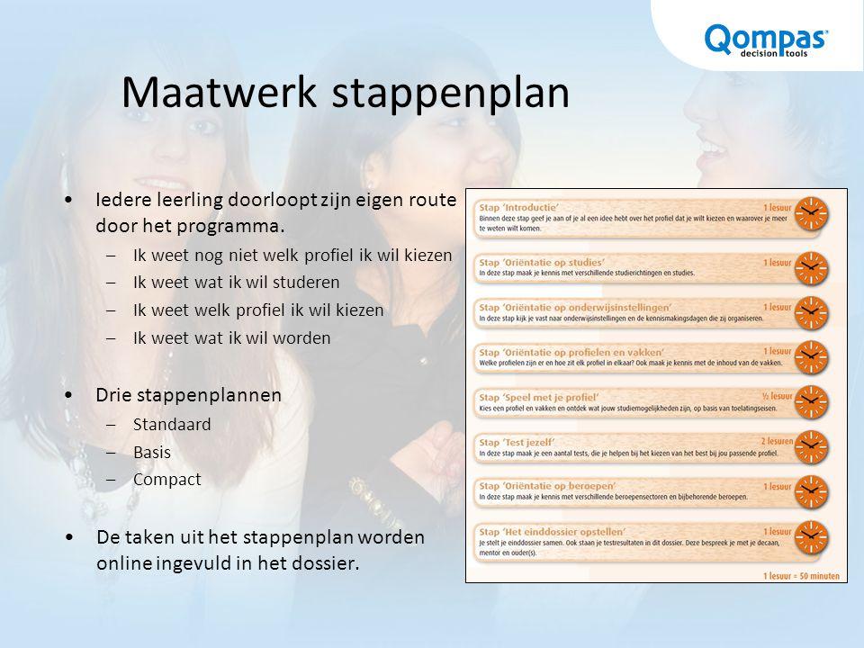 Maatwerk stappenplan Iedere leerling doorloopt zijn eigen route door het programma.