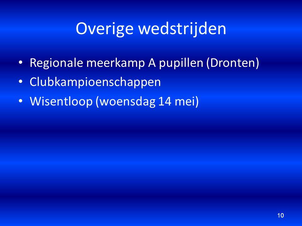 Overige wedstrijden Regionale meerkamp A pupillen (Dronten) Clubkampioenschappen Wisentloop (woensdag 14 mei) 10