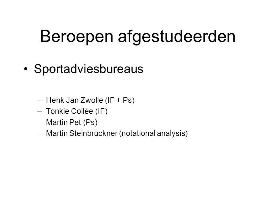 Sportadviesbureaus –Henk Jan Zwolle (IF + Ps) –Tonkie Collée (IF) –Martin Pet (Ps) –Martin Steinbrückner (notational analysis)