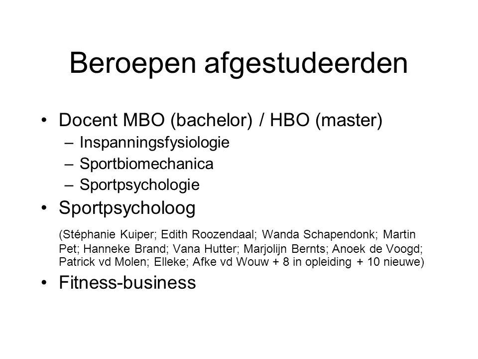 Docent MBO (bachelor) / HBO (master) –Inspanningsfysiologie –Sportbiomechanica –Sportpsychologie Sportpsycholoog (Stéphanie Kuiper; Edith Roozendaal; Wanda Schapendonk; Martin Pet; Hanneke Brand; Vana Hutter; Marjolijn Bernts; Anoek de Voogd; Patrick vd Molen; Elleke; Afke vd Wouw + 8 in opleiding + 10 nieuwe) Fitness-business Beroepen afgestudeerden