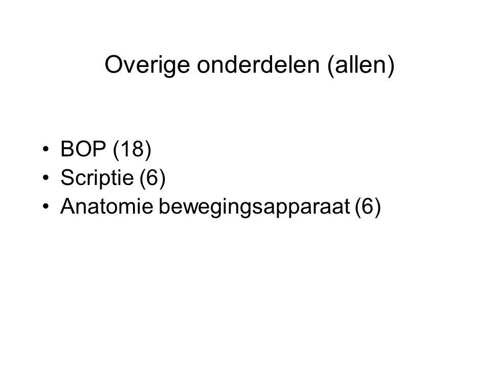 Overige onderdelen (allen) BOP (18) Scriptie (6) Anatomie bewegingsapparaat (6)