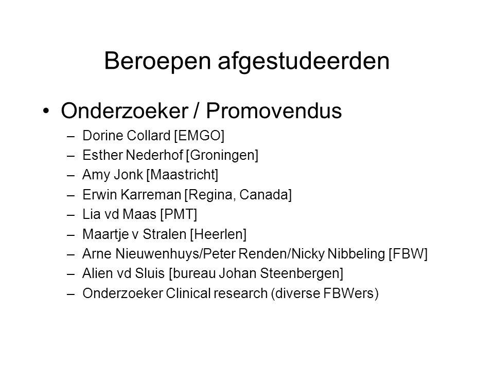 Beroepen afgestudeerden Onderzoeker / Promovendus –Dorine Collard [EMGO] –Esther Nederhof [Groningen] –Amy Jonk [Maastricht] –Erwin Karreman [Regina, Canada] –Lia vd Maas [PMT] –Maartje v Stralen [Heerlen] –Arne Nieuwenhuys/Peter Renden/Nicky Nibbeling [FBW] –Alien vd Sluis [bureau Johan Steenbergen] –Onderzoeker Clinical research (diverse FBWers)