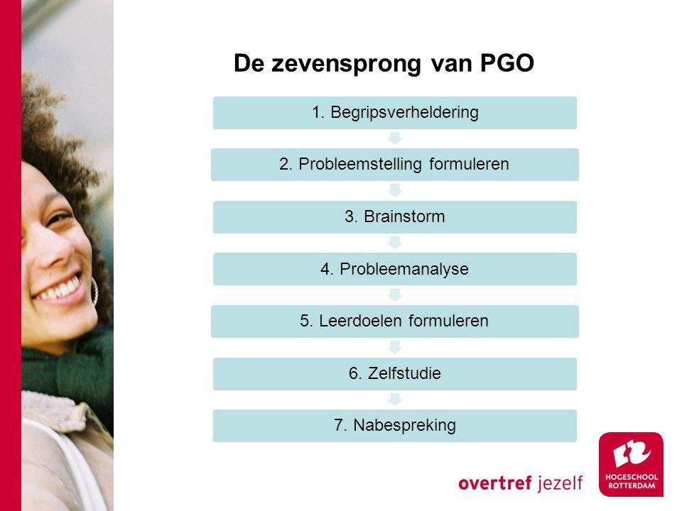 De zevensprong van PGO 1. Begripsverheldering2. Probleemstelling formuleren3. Brainstorm4. Probleemanalyse5. Leerdoelen formuleren6. Zelfstudie7. Nabe