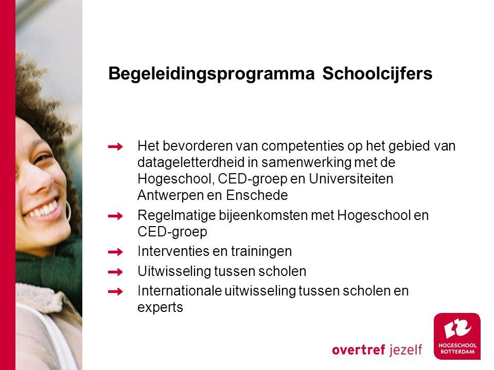 Begeleidingsprogramma Schoolcijfers Het bevorderen van competenties op het gebied van datageletterdheid in samenwerking met de Hogeschool, CED-groep en Universiteiten Antwerpen en Enschede Regelmatige bijeenkomsten met Hogeschool en CED-groep Interventies en trainingen Uitwisseling tussen scholen Internationale uitwisseling tussen scholen en experts
