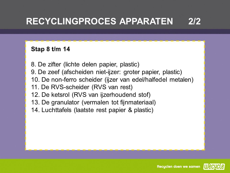 RECYCLINGPROCES APPARATEN2/2 Stap 8 t/m 14 8. De zifter (lichte delen papier, plastic) 9. De zeef (afscheiden niet-ijzer: groter papier, plastic) 10.