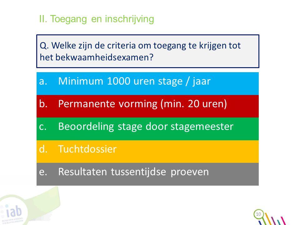 10 a.Minimum 1000 uren stage / jaar b.Permanente vorming (min. 20 uren) c.Beoordeling stage door stagemeester d.Tuchtdossier e.Resultaten tussentijdse