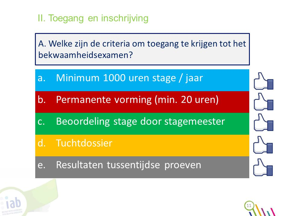 11 a.Minimum 1000 uren stage / jaar b.Permanente vorming (min. 20 uren) c.Beoordeling stage door stagemeester d.Tuchtdossier e.Resultaten tussentijdse