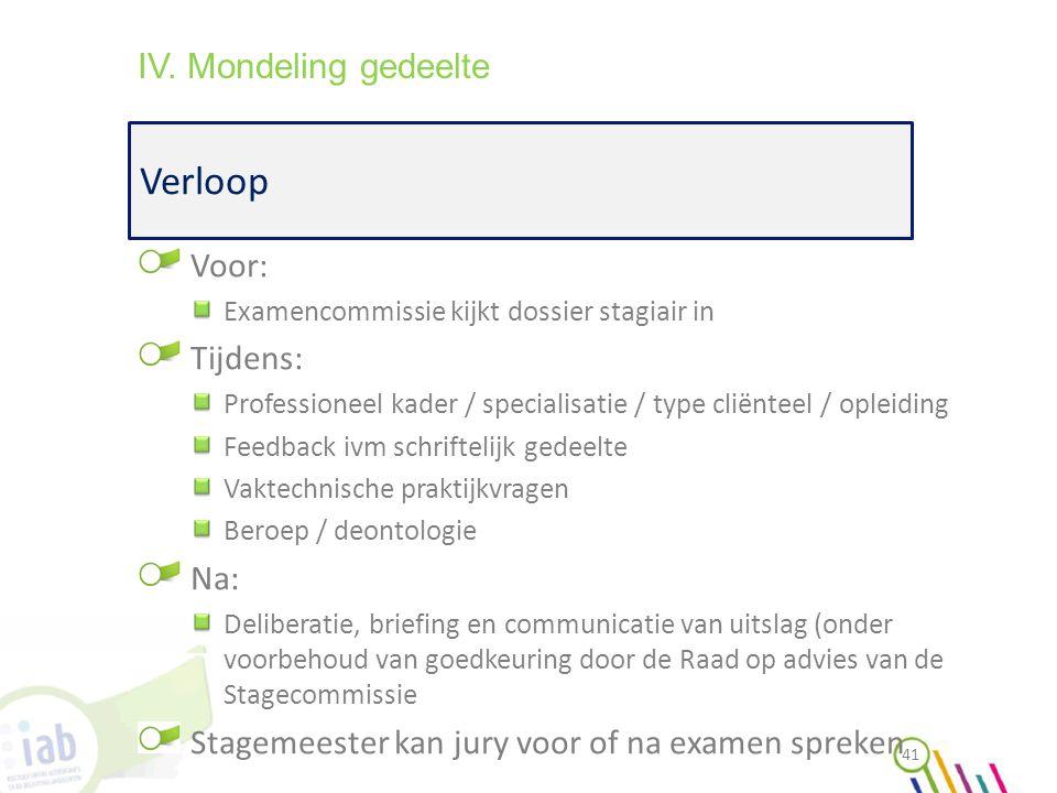 Verloop 41 IV. Mondeling gedeelte Voor: Examencommissie kijkt dossier stagiair in Tijdens: Professioneel kader / specialisatie / type cliënteel / ople