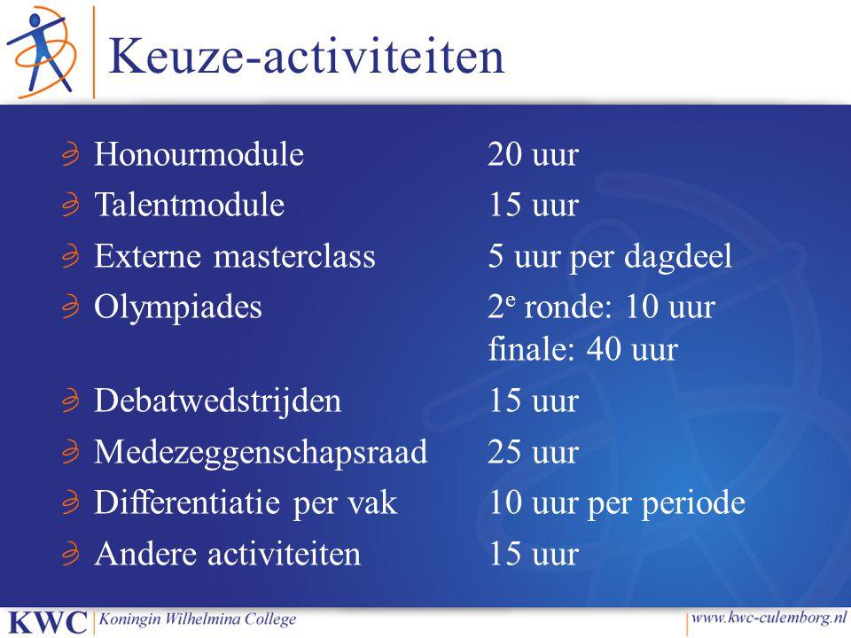 Keuze-activiteiten Honourmodule20 uur Talentmodule15 uur Externe masterclass5 uur per dagdeel Olympiades2 e ronde: 10 uur finale: 40 uur Debatwedstrij