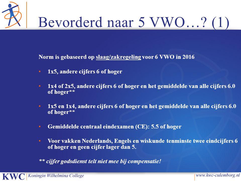 Bevorderd naar 5 VWO…? (1) Norm is gebaseerd op slaag/zakregeling voor 6 VWO in 2016 1x5, andere cijfers 6 of hoger 1x4 of 2x5, andere cijfers 6 of ho
