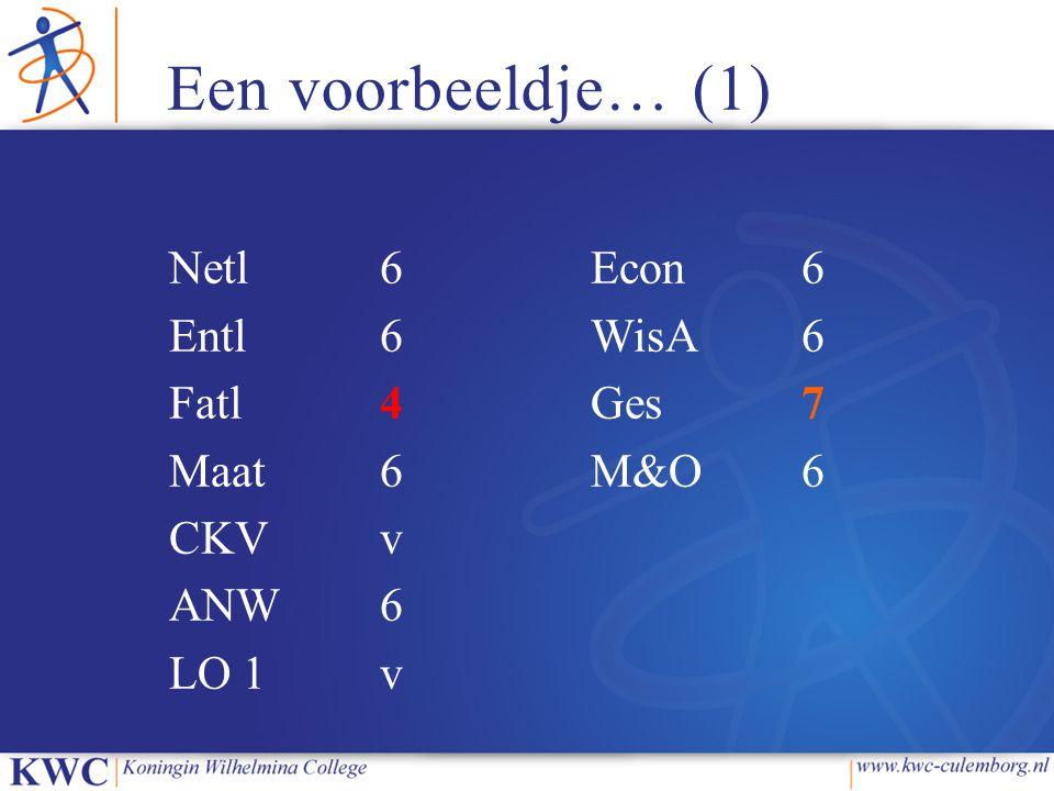 Een voorbeeldje… (1) Netl6Econ6 Entl6WisA6 Fatl4Ges7 Maat6M&O6 CKVv ANW6 LO 1v