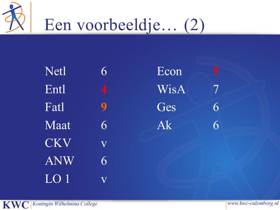 Een voorbeeldje… (2) Netl6Econ5 Entl4WisA7 Fatl9Ges6 Maat6Ak6 CKVv ANW6 LO 1v