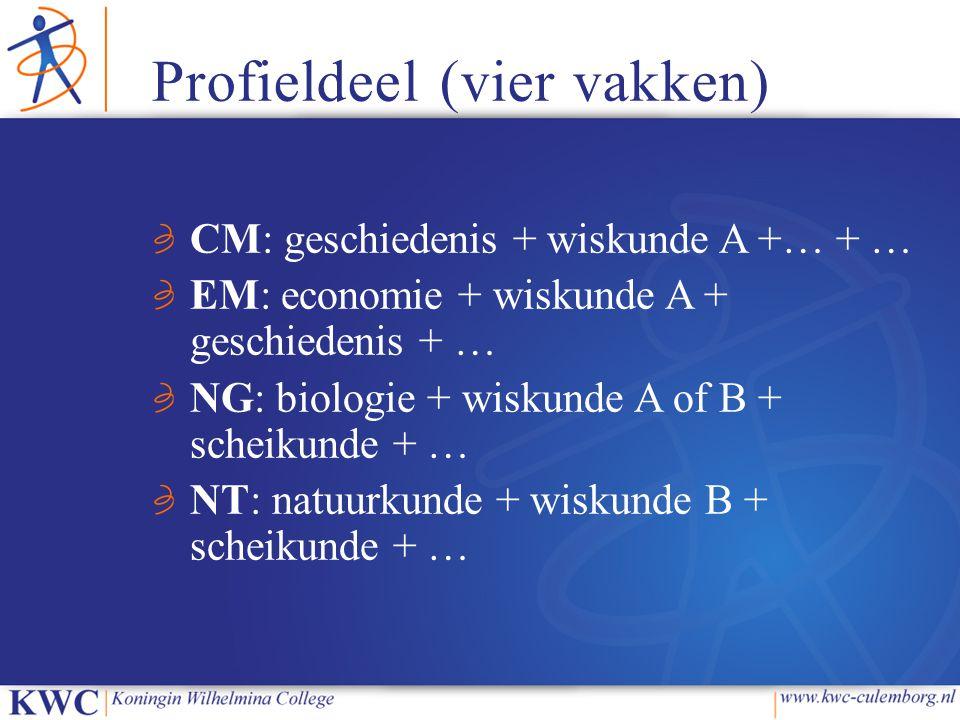 Profieldeel (vier vakken) CM: geschiedenis + wiskunde A +… + … EM: economie + wiskunde A + geschiedenis + … NG: biologie + wiskunde A of B + scheikund