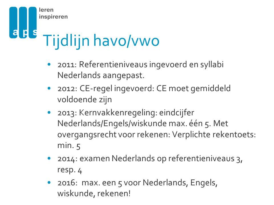 Tijdlijn havo/vwo 2011: Referentieniveaus ingevoerd en syllabi Nederlands aangepast. 2012: CE-regel ingevoerd: CE moet gemiddeld voldoende zijn 2013: