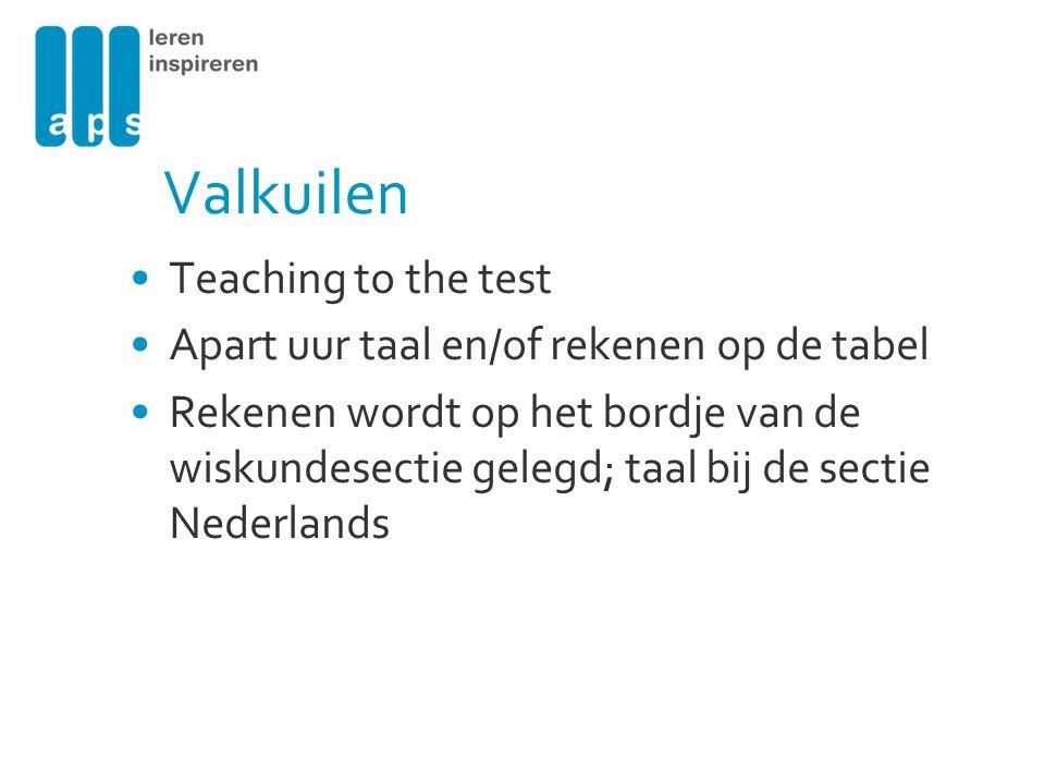 Valkuilen Teaching to the test Apart uur taal en/of rekenen op de tabel Rekenen wordt op het bordje van de wiskundesectie gelegd; taal bij de sectie N