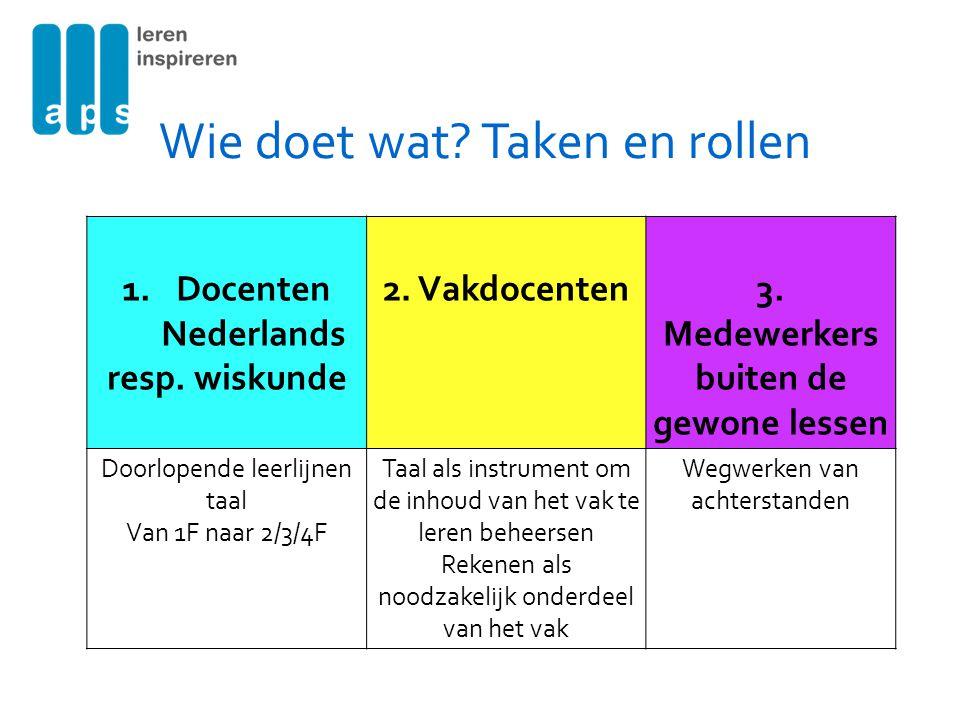 1.Docenten Nederlands resp. wiskunde 2. Vakdocenten3. Medewerkers buiten de gewone lessen Doorlopende leerlijnen taal Van 1F naar 2/3/4F Taal als inst