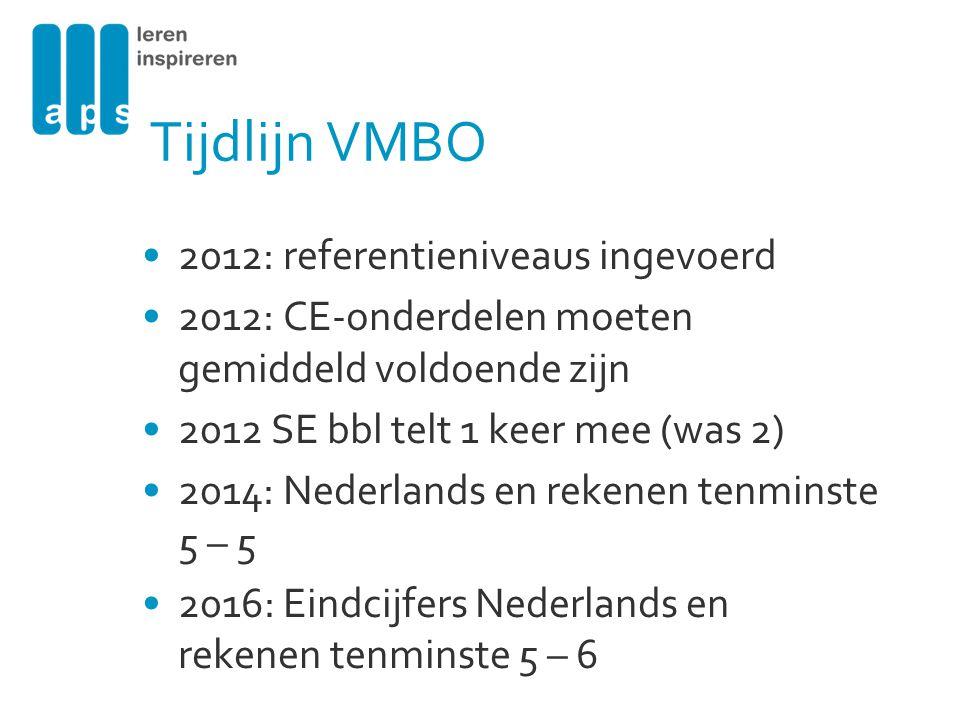 Tijdlijn VMBO 2012: referentieniveaus ingevoerd 2012: CE-onderdelen moeten gemiddeld voldoende zijn 2012 SE bbl telt 1 keer mee (was 2) 2014: Nederlan