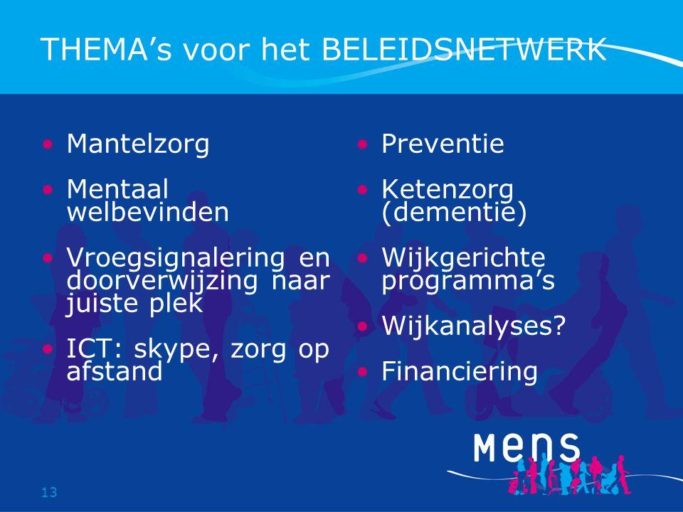 13 THEMA's voor het BELEIDSNETWERK Mantelzorg Mentaal welbevinden Vroegsignalering en doorverwijzing naar juiste plek ICT: skype, zorg op afstand Preventie Ketenzorg (dementie) Wijkgerichte programma's Wijkanalyses.