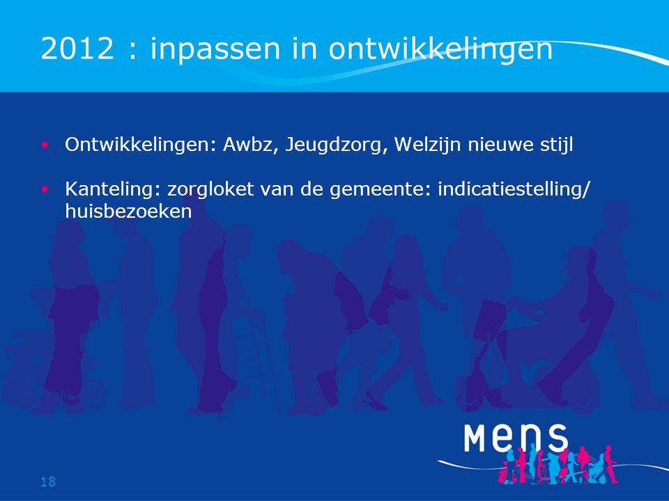 18 2012 : inpassen in ontwikkelingen Ontwikkelingen: Awbz, Jeugdzorg, Welzijn nieuwe stijl Kanteling: zorgloket van de gemeente: indicatiestelling/ huisbezoeken
