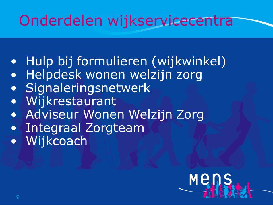 10 Netwerk tussen professionals / vrijwilligers Netwerk 18 plus Dienstenoverleggen tussen professionals en vrijwilligers 4 per jaar casuistiekbespreking Integrale zorgteams Signaleringsoverleg ambassadeurs en klankbordgroepen
